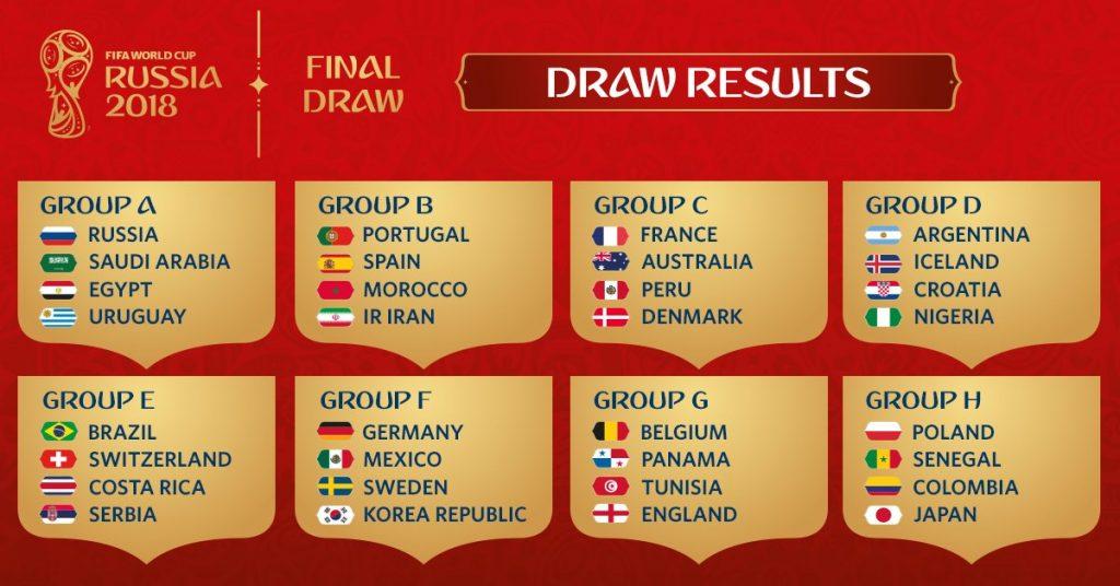 Die 32 WM-Teilnehmer 2018 in acht Gruppen (Foto FIFA)
